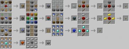 Instant Blocks Mod - мод быстрого выбора блоков для Minecraft 1.6.*