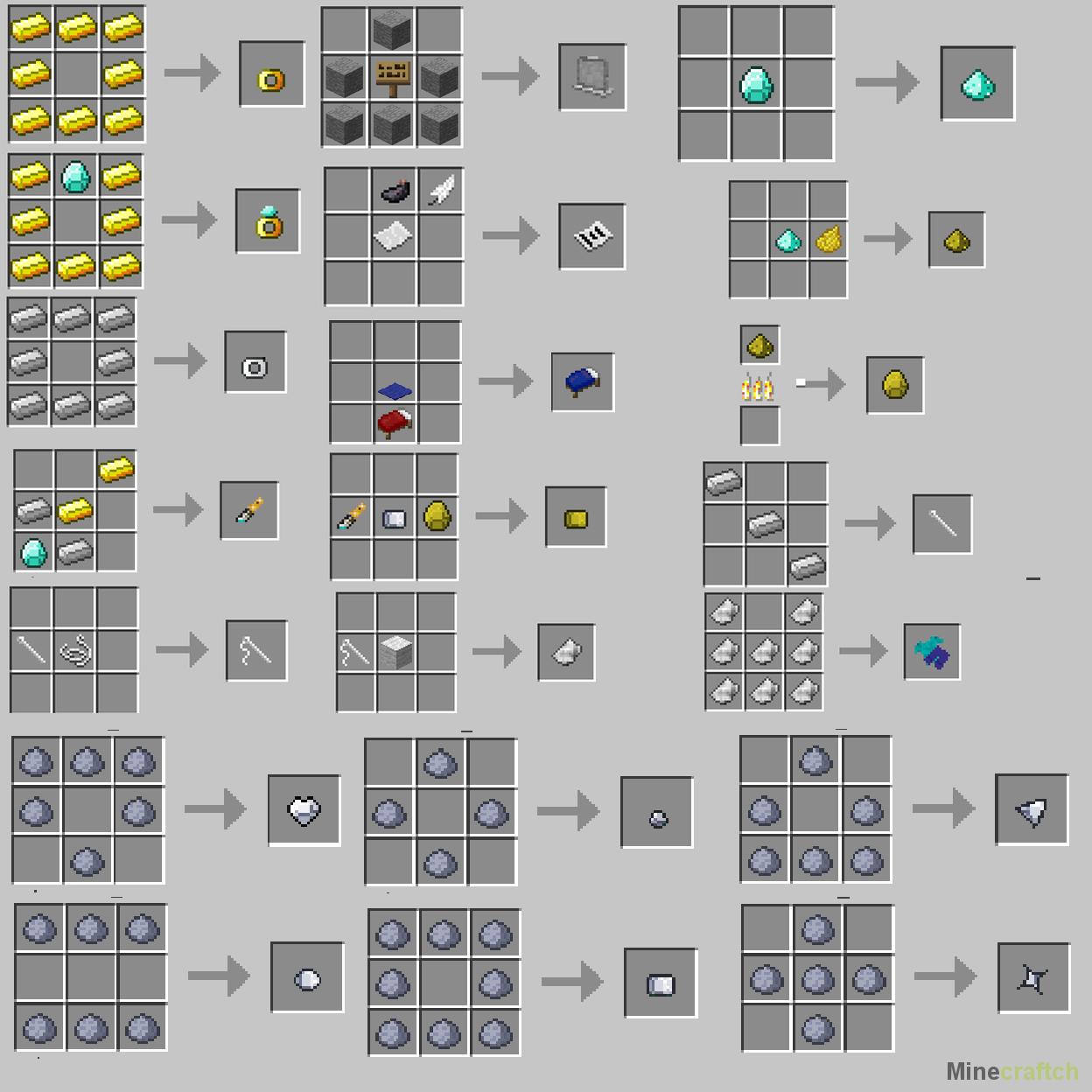 Майнкрафт крафты на 1.2.5
